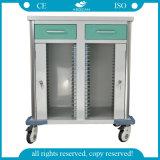 Heiße verkaufende preiswertes Instrument-Emergency Laufkatze des Krankenhaus-AG-Cht011 für Verkauf