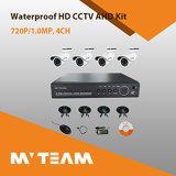 ネットワーク機能(MVT-KAH04)の4CH保安用カメラシステム