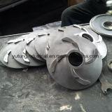 Ferro Casting Azienda del settore del ferro colata in sabbia