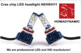 Garanzia LED faro 9006 9600lm dei 12 mesi rossi del CREE