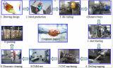 Polieraluminiumlegierung Druckguß für mechanisches