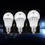 Matières premières d'ampoule rechargeable Emergency de l'ampoule AC/DC DEL de DEL dans le prix bas