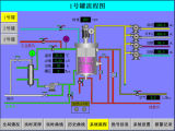 Depósito de fermentación del acero inoxidable