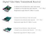 Оптическое Transimitter/приемник