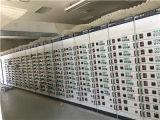 ペーパー機械装置のドライブDcs MCS MCS