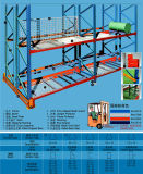 Nützliches vorgewähltes Ladeplatten-Racking für logistische Industrie
