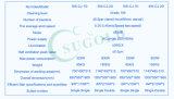 종류 100 박판 모양 기류 약실 (SW-CJ-1G)