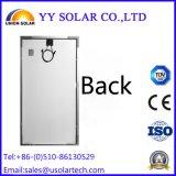 painel 50W solar poli colorido para a luz solar