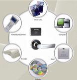 Verrouillage électronique de la poignée de porte électronique avec carte à puce