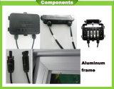 Низкая цена 250With260W Poly Solar Panel/Solar Module/PV Module/PV Panel высокого качества для Solar System/Solar Farm