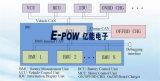 Sistema de gestión inteligente de la batería (BMS) para los varios paquetes de la batería de litio