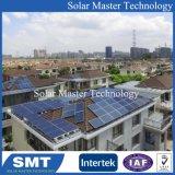 태양 설치 시스템 장비 알루미늄에 의하여 직류 전기를 통하는 PV 편평한 지붕 태양 설치