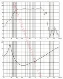 """Het """" woofer van het Neodymium GW-1512na 15 met de Speciale Kegel van het Document van het Octrooi, de Kegel van de Koolstof"""