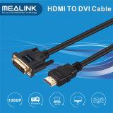 1.8 Cable del VGA de M