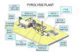 Ce e pianta di pirolisi della gomma dello spreco del certificato di iso