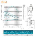 Pompe à eau de circulation d'eau chaude pour la douche RS40/6