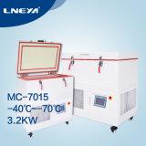 격판덮개 냉장고 스크린 Degumming Mc 7015
