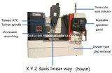 Xk (H) 7124 Драйвер графической системы Siemens GSK КОМ - вертикальный фрезерный станок с ЧПУ Оперативный переносной пульт управления
