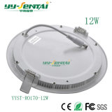 Fabbriche cinesi 12W ultra sottile rotonde/indicatore luminoso comitato sottile del quadrato LED per l'alto lumen chiaro dell'interno