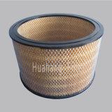 Zylinderförmige Filter von den Qualitäts-Luftfiltern