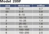 Vorbildliche 209f Airco Ausschnitt-Spitze-Düsen-Spitze