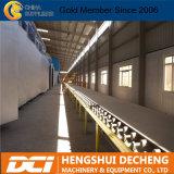 SGSの公認の石膏ボードの生産ライン