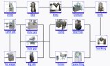 Machines pharmaceutiques pour le mélange de Blender Équipement machine