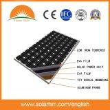 (HM210M-72-1) Mono панели солнечных батарей с TUV