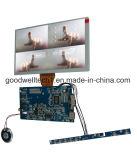 8インチのデジタル接触LCDモジュール