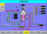 Réservoir de fermenter pilote biologique en acier inoxydable pour yogourt bactérien à levure