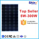 панель солнечных батарей модуля 100W PV зарядки аккумулятора 12V солнечная Monocrystalline