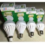 Lumière d'ampoule économiseuse d'énergie de la vente chaude DEL