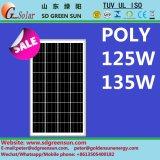 18V 125W-135W Poly Solar Panel (2017)