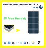 18V 30W Módulo Solar PV Poly
