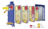 Évaporateur et condensateur/systèmes/éléments de plaque de haute performance