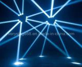 Adj Kaos 9 LEIDENE van de Spin van de Driehoeken van het Pixel van Ogen Straal die HoofdLicht bewegen