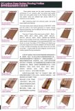 ローズGolden Ska SeriesはNail Hidden 3mm-15mm Flooring Profiles入れProof、