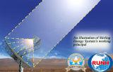 発電のための放物線たらいのソーラーコレクタ