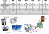 Máquina de Fazer Lolly gelo (HM-PM-05) /Popsicle a máquina