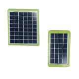 Пластичная панель солнечных батарей рамки/поли панель