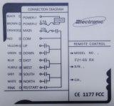 Control remoto universal F21-E1b, Telecrane F21-E1b