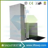 vector de elevación de la neutralización del hogar del 1.5m a de los 3m al aire libre