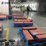 Nachladbare Batterie-Lithium-Ionenbatterie-Satz für Auto