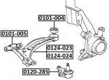 Het voor Wapen van de Controle van de As Lagere voor Toyota Camary 4806933020/4806833020