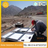 O diodo emissor de luz solar ao ar livre ilumina o sistema solar das luzes de rua para o campo da estrada