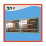 Escritura de la etiqueta modificada para requisitos particulares con calidad seleccionada