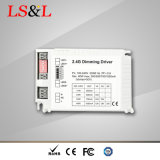 Mudança de temperatura de cor CCT e solução de iluminação do painel de LED de intensidade regulável