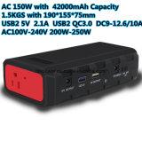 AC65Wのハンドルは太陽インバーターAC110V 220V電源が付いている携帯用小型UPSバックアップ電池24ahの太陽エネルギーバンクを運ぶ