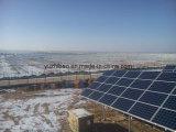 강철 태양 지상 전원 시스템 부류