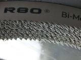 RBO Schnelldrehstahl-Blätter